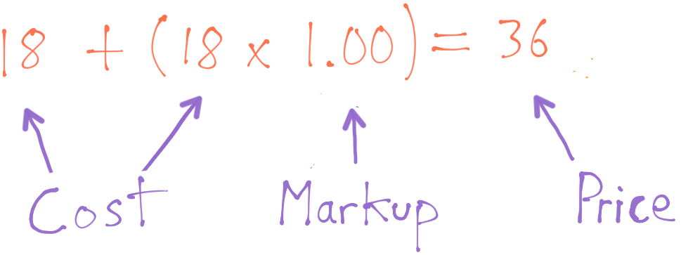 Make a markup meaning