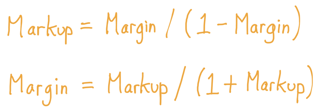 Markup = Margin / (1 - Margin) and Margin = Markup / (1 + Markup)