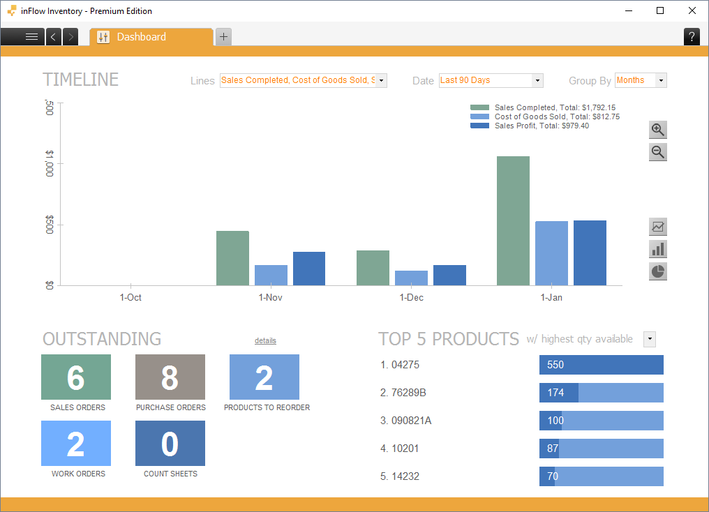 inFlow Cloud Online Inventory Management Software Features