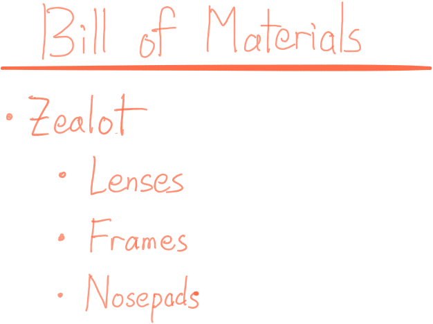 bill of materials for Zealot composed of Lenses, Frames, Nosepads