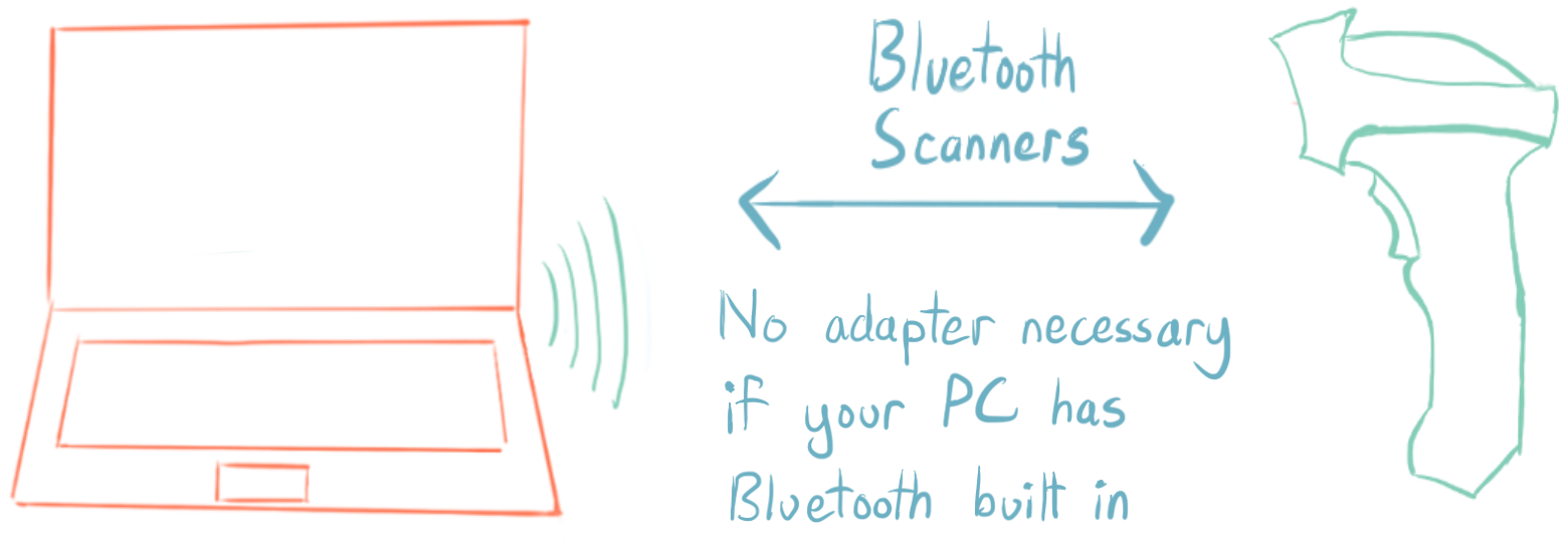 Bluetooth Price Scanners, no adapter required if your PC has Bluetooth built in