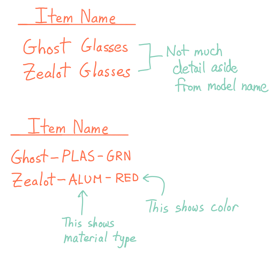 Item Names with and without material and color types
