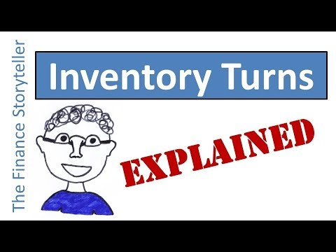 Inventory turnover explained