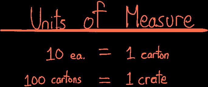 Units of Measure: 10 each equals 1 carton, 100 cartons equals 1 crate