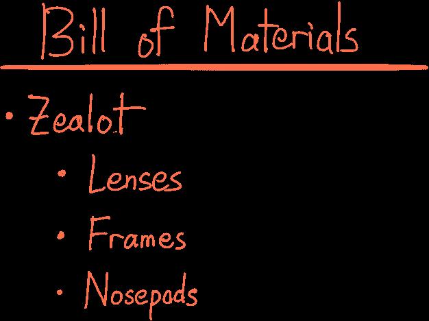 bill of materials for Zealot composed of Lenses, Frames, Nosepads